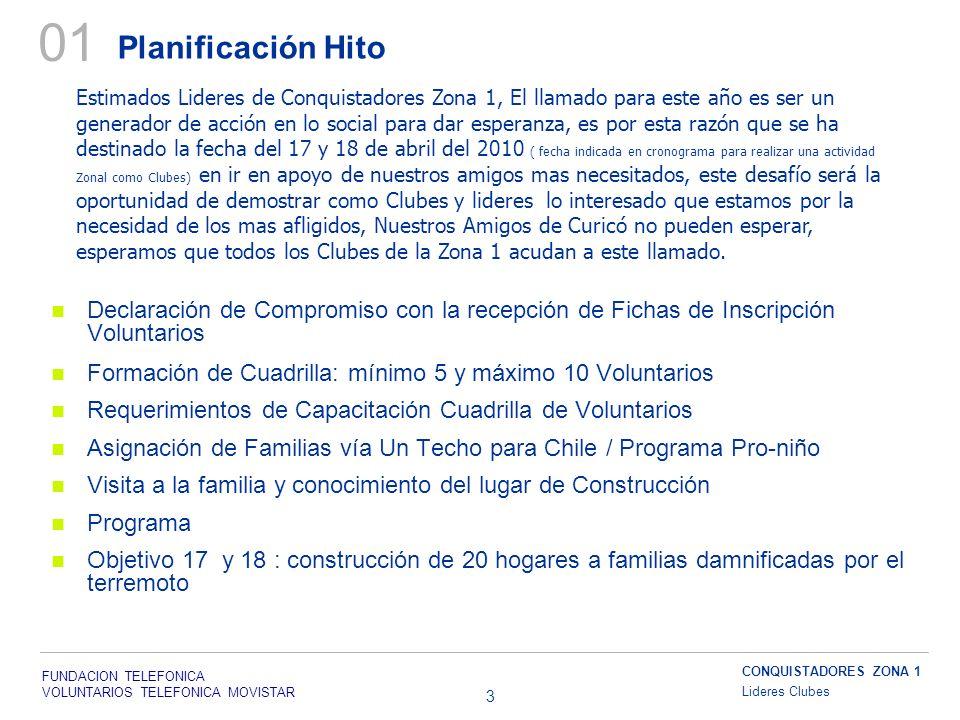 FUNDACION TELEFONICA VOLUNTARIOS TELEFONICA MOVISTAR 3 Planificación Hito Declaración de Compromiso con la recepción de Fichas de Inscripción Voluntarios Formación de Cuadrilla: mínimo 5 y máximo 10 Voluntarios Requerimientos de Capacitación Cuadrilla de Voluntarios Asignación de Familias vía Un Techo para Chile / Programa Pro-niño Visita a la familia y conocimiento del lugar de Construcción Programa Objetivo 17 y 18 : construcción de 20 hogares a familias damnificadas por el terremoto 01 CONQUISTADORES ZONA 1 Lideres Clubes Estimados Lideres de Conquistadores Zona 1, El llamado para este año es ser un generador de acción en lo social para dar esperanza, es por esta razón que se ha destinado la fecha del 17 y 18 de abril del 2010 ( fecha indicada en cronograma para realizar una actividad Zonal como Clubes) en ir en apoyo de nuestros amigos mas necesitados, este desafío será la oportunidad de demostrar como Clubes y lideres lo interesado que estamos por la necesidad de los mas afligidos, Nuestros Amigos de Curicó no pueden esperar, esperamos que todos los Clubes de la Zona 1 acudan a este llamado.