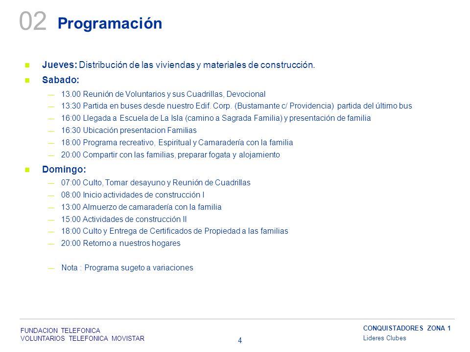 FUNDACION TELEFONICA VOLUNTARIOS TELEFONICA MOVISTAR 4 Programación Jueves: Distribución de las viviendas y materiales de construcción. Sabado: 13.00