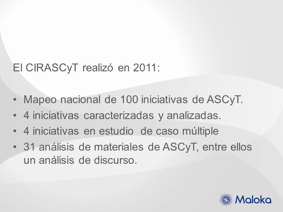 El CIRASCyT realizó en 2011: Mapeo nacional de 100 iniciativas de ASCyT. 4 iniciativas caracterizadas y analizadas. 4 iniciativas en estudio de caso m