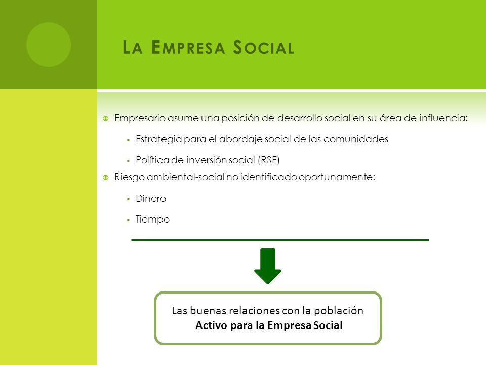 L A E MPRESA S OCIAL Empresario asume una posición de desarrollo social en su área de influencia: Estrategia para el abordaje social de las comunidades Política de inversión social (RSE) Riesgo ambiental-social no identificado oportunamente: Dinero Tiempo Las buenas relaciones con la población Activo para la Empresa Social