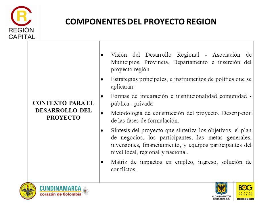 COMPONENTES DEL PROYECTO REGION CONTEXTO PARA EL DESARROLLO DEL PROYECTO Visión del Desarrollo Regional - Asociación de Municipios, Provincia, Departa