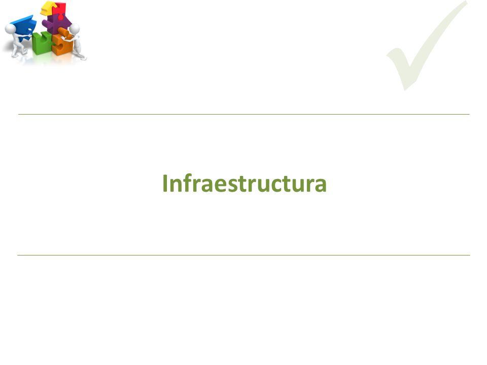 Infraestructura CODICITI