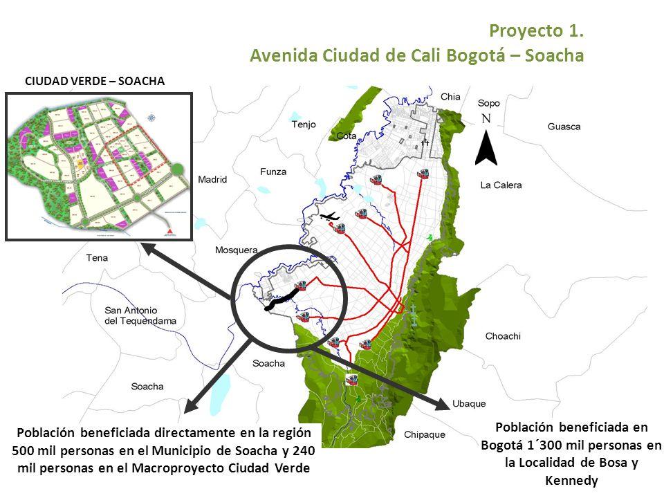 Proyecto 1. Avenida Ciudad de Cali Bogotá – Soacha Población beneficiada directamente en la región 500 mil personas en el Municipio de Soacha y 240 mi