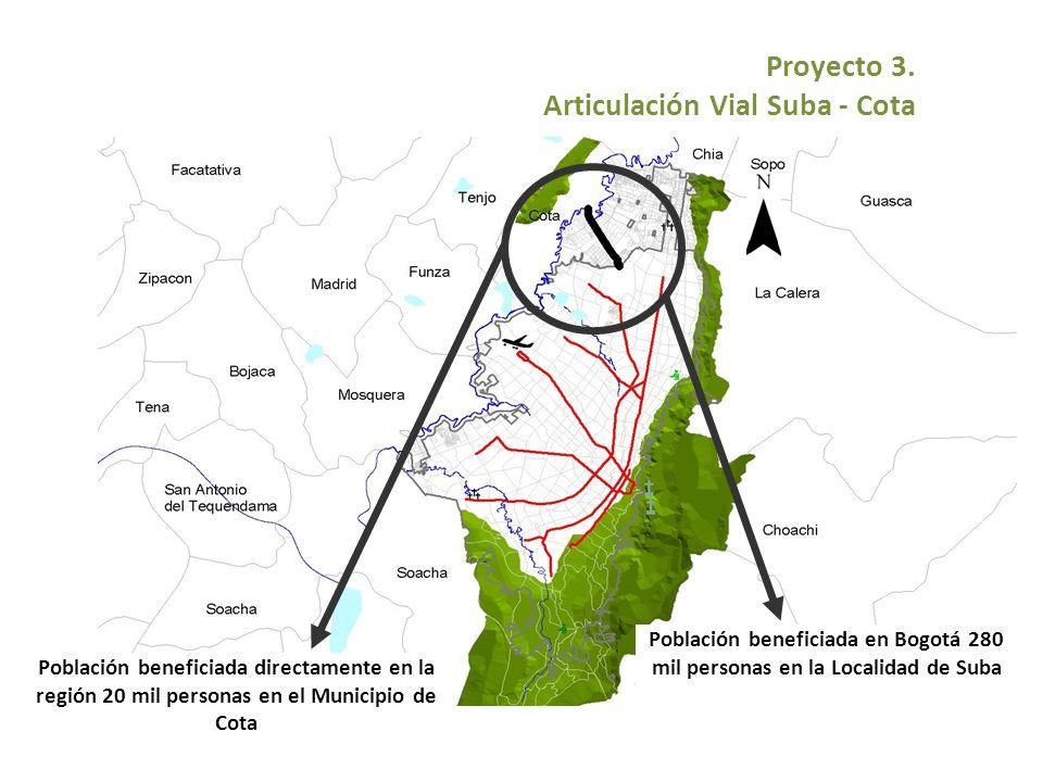 Proyecto 3. Articulación Vial Suba - Cota Población beneficiada directamente en la región 20 mil personas en el Municipio de Cota Población beneficiad