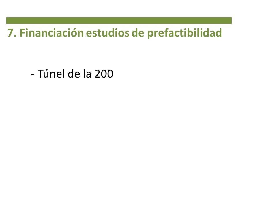 7. Financiación estudios de prefactibilidad - Túnel de la 200
