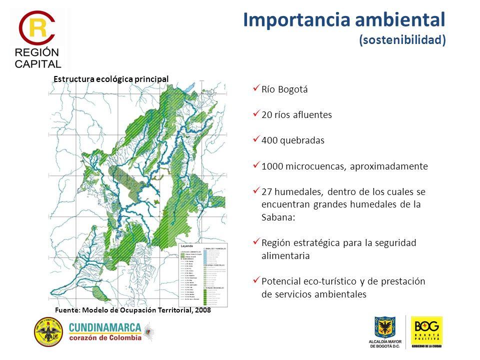Río Bogotá 20 ríos afluentes 400 quebradas 1000 microcuencas, aproximadamente 27 humedales, dentro de los cuales se encuentran grandes humedales de la