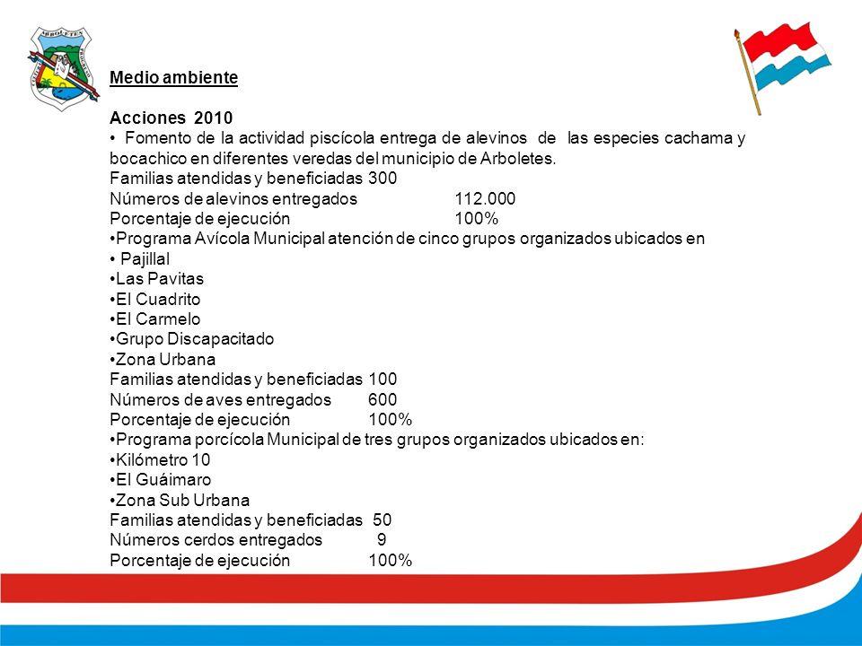 Medio ambiente Acciones 2010 Fomento de la actividad piscícola entrega de alevinos de las especies cachama y bocachico en diferentes veredas del municipio de Arboletes.