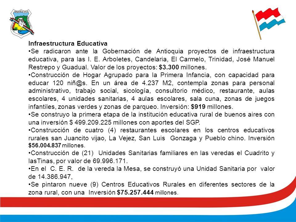 Infraestructura Educativa Se radicaron ante la Gobernación de Antioquia proyectos de infraestructura educativa, para las I.