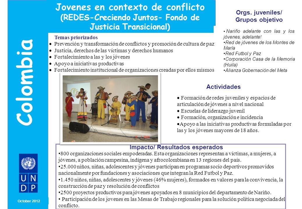 MONTH/ YEAR ENFOQUE E INNOVACIÓN Octubre2012 Colombia Jovenes en contexto de conflicto (REDES-Creciendo Juntos- Fondo de Justicia Transicional) ¿Cómo participaron l@s jóvenes (como grupo objetivo, colaboradores o implementadores).