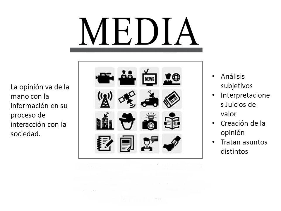 La opinión va de la mano con la información en su proceso de interacción con la sociedad. Análisis subjetivos Interpretacione s Juicios de valor Creac