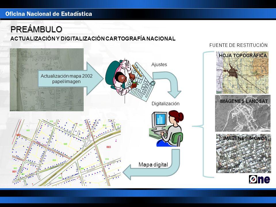 Ajustes ACTUALIZACIÓN Y DIGITALIZACIÓN CARTOGRAFÍA NACIONAL Mapa digital Actualización mapa 2002 papel/imagen HOJA TOPOGRÁFICA IMÁGENES IKONOS IMÁGENE