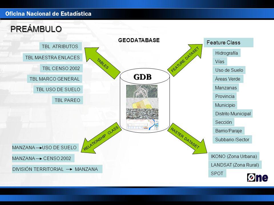 SITUACIÓN CENSO 2010 LISTADO CONTEO DE ELEMENTOS CONSTRUCCIÓN ÁREAS GEOESTADÍSTICAS BÁSICAS