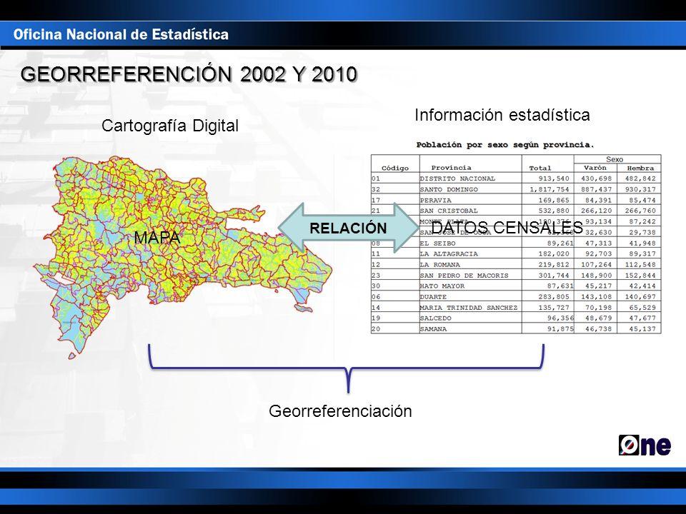 GEORREFERENCIÓN 2002 Y 2010 Cartografía Digital Información estadística DATOS CENSALES Georreferenciación RELACIÓN MAPA