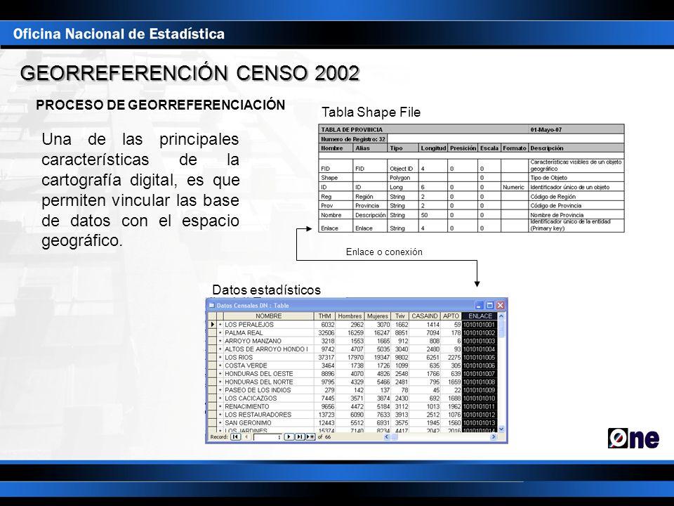 PROCESO DE GEORREFERENCIACIÓN Una de las principales características de la cartografía digital, es que permiten vincular las base de datos con el espa