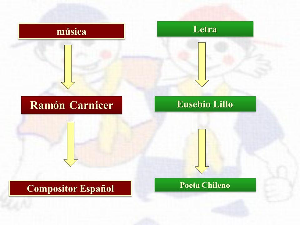 Ramón Carnicer Ramón Carnicer Compositor Español Compositor Español música música Letra Letra Eusebio Lillo Eusebio Lillo Poeta Chileno Poeta Chileno