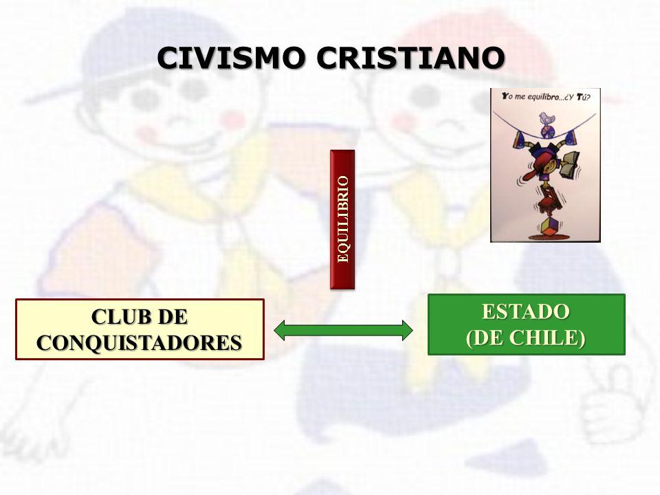 CIVISMO CRISTIANO CLUB DE CONQUISTADORES ESTADO (DE CHILE) EQUILIBRIOEQUILIBRIO