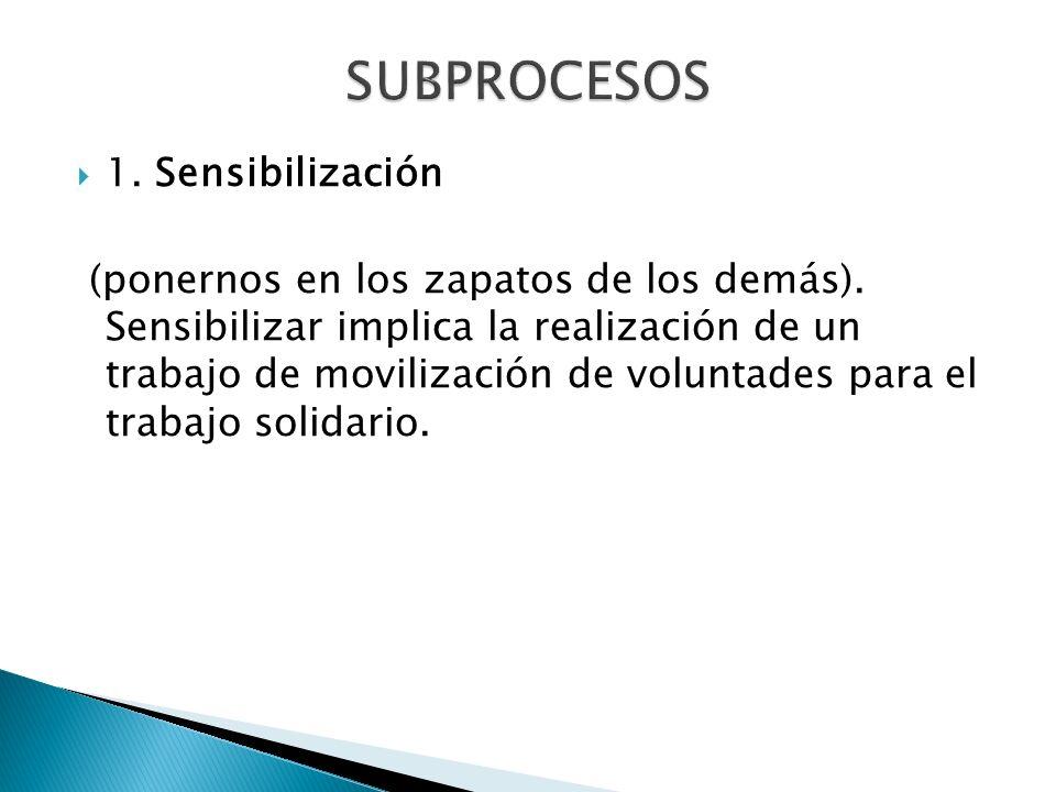 1. Sensibilización (ponernos en los zapatos de los demás). Sensibilizar implica la realización de un trabajo de movilización de voluntades para el tra