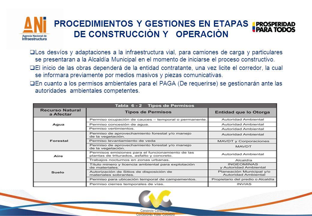 PROCEDIMIENTOS Y GESTIONES EN ETAPAS DE CONSTRUCCIÒN Y OPERACIÒN Los desvíos y adaptaciones a la infraestructura vial, para camiones de carga y partic