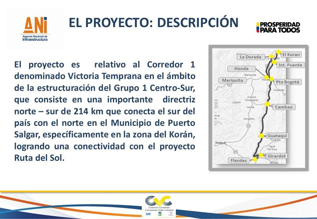 El proyecto es relativo al Corredor 1 denominado Victoria Temprana en el ámbito de la estructuración del Grupo 1 Centro-Sur, que consiste en una impor