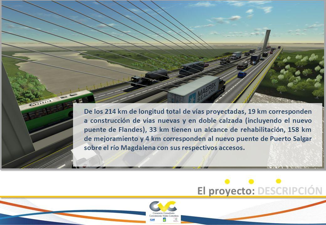 De los 214 km de longitud total de vías proyectadas, 19 km corresponden a construcción de vías nuevas y en doble calzada (incluyendo el nuevo puente d