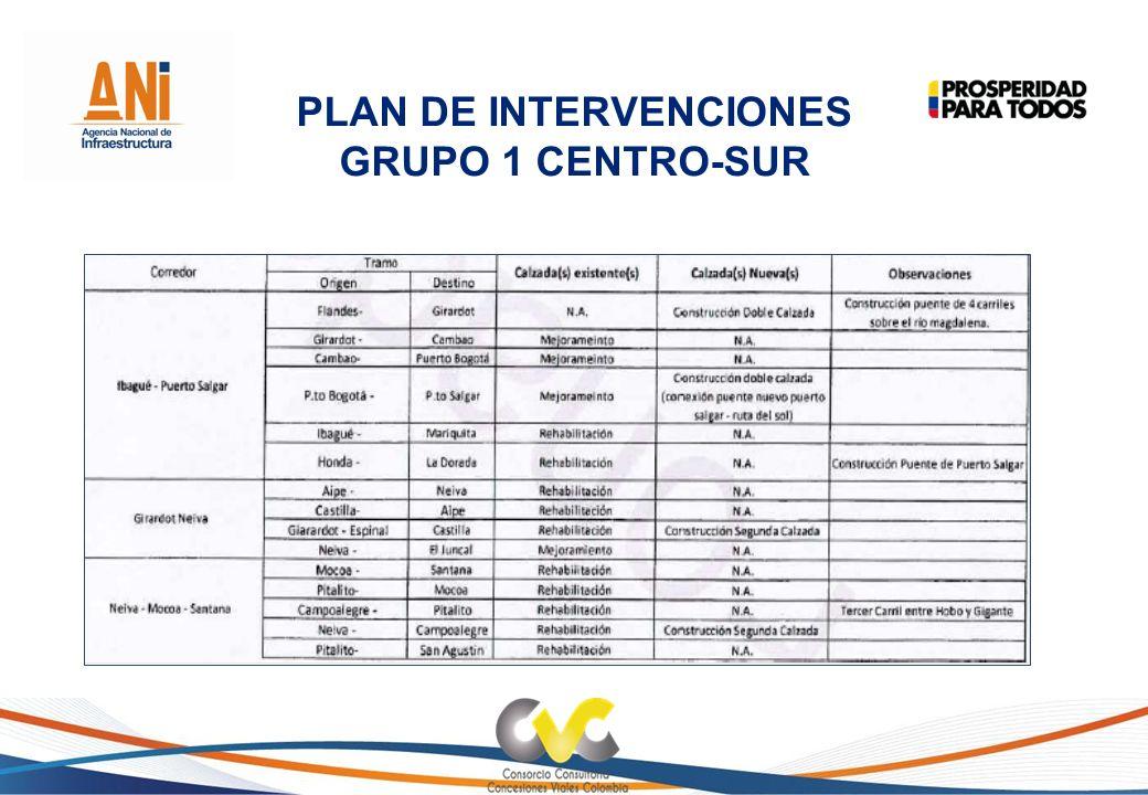 PLAN DE INTERVENCIONES GRUPO 1 CENTRO-SUR