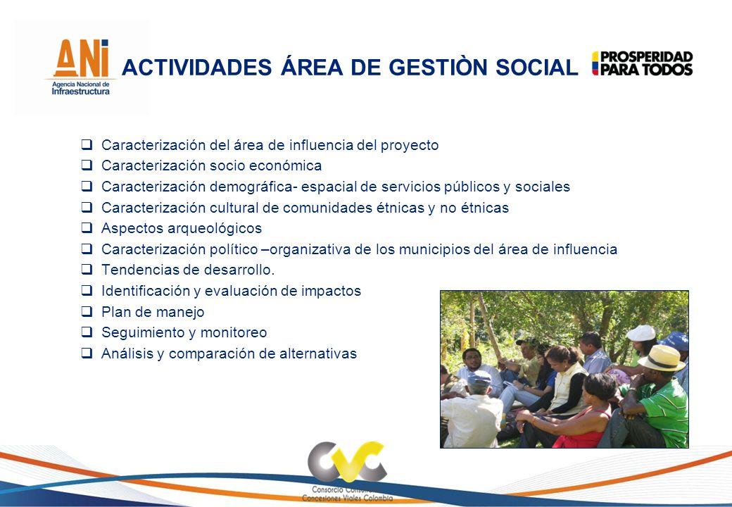 ACTIVIDADES ÁREA DE GESTIÒN SOCIAL Caracterización del área de influencia del proyecto Caracterización socio económica Caracterización demográfica- es