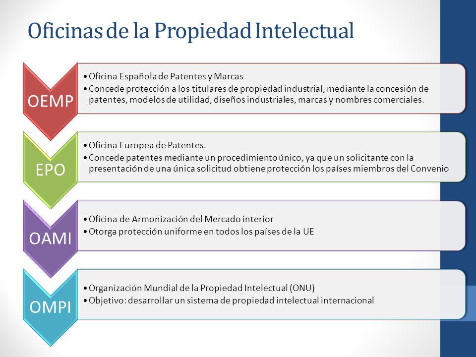 Oficinas de la Propiedad Intelectual OEMP Oficina Española de Patentes y Marcas Concede protección a los titulares de propiedad industrial, mediante l