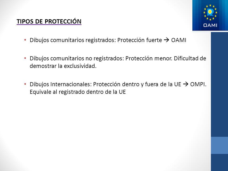 TIPOS DE PROTECCIÓN Dibujos comunitarios registrados: Protección fuerte OAMI Dibujos comunitarios no registrados: Protección menor. Dificultad de demo