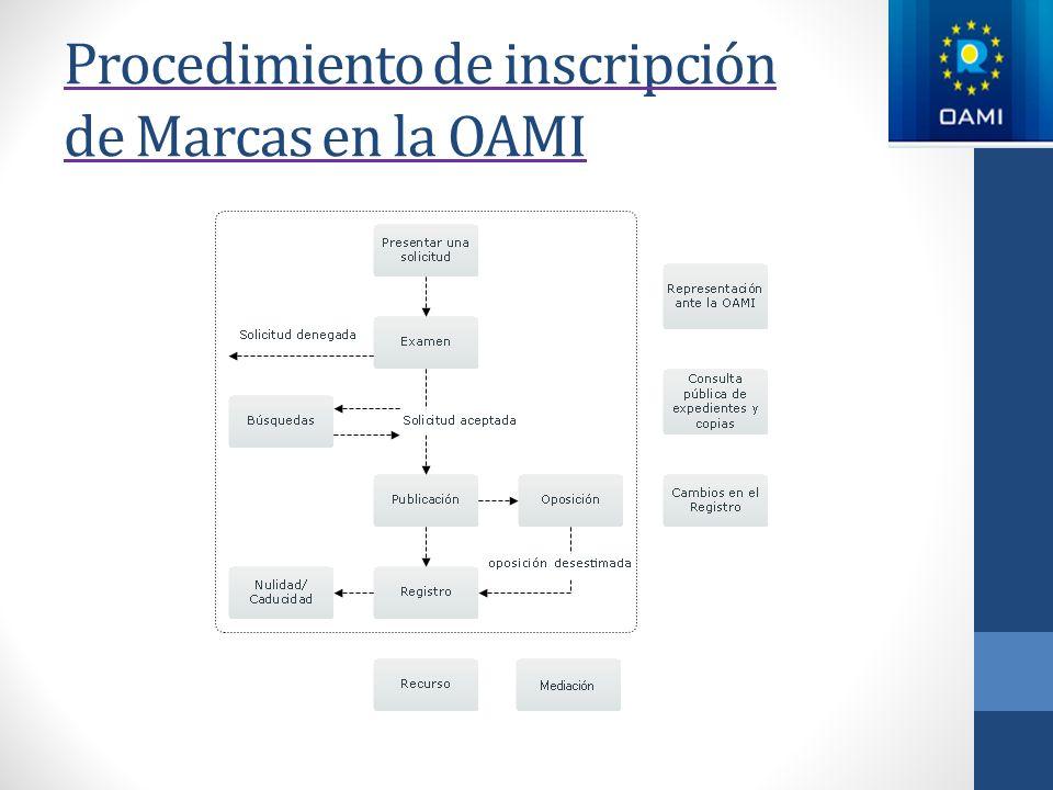Procedimiento de inscripción de Marcas en la OAMI