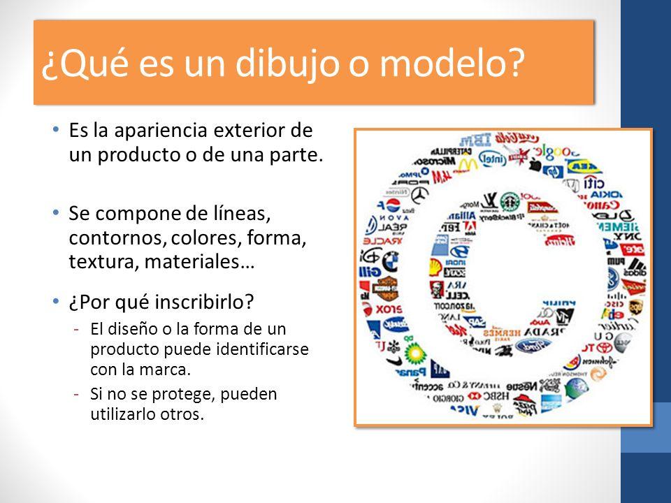 ¿Qué es un dibujo o modelo? Es la apariencia exterior de un producto o de una parte. Se compone de líneas, contornos, colores, forma, textura, materia