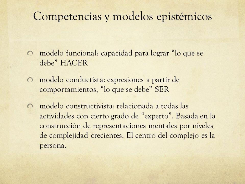 Competencias y modelos epistémicos modelo funcional: capacidad para lograr lo que se debe HACER modelo conductista: expresiones a partir de comportamientos, lo que se debe SER modelo constructivista: relacionada a todas las actividades con cierto grado de experto.