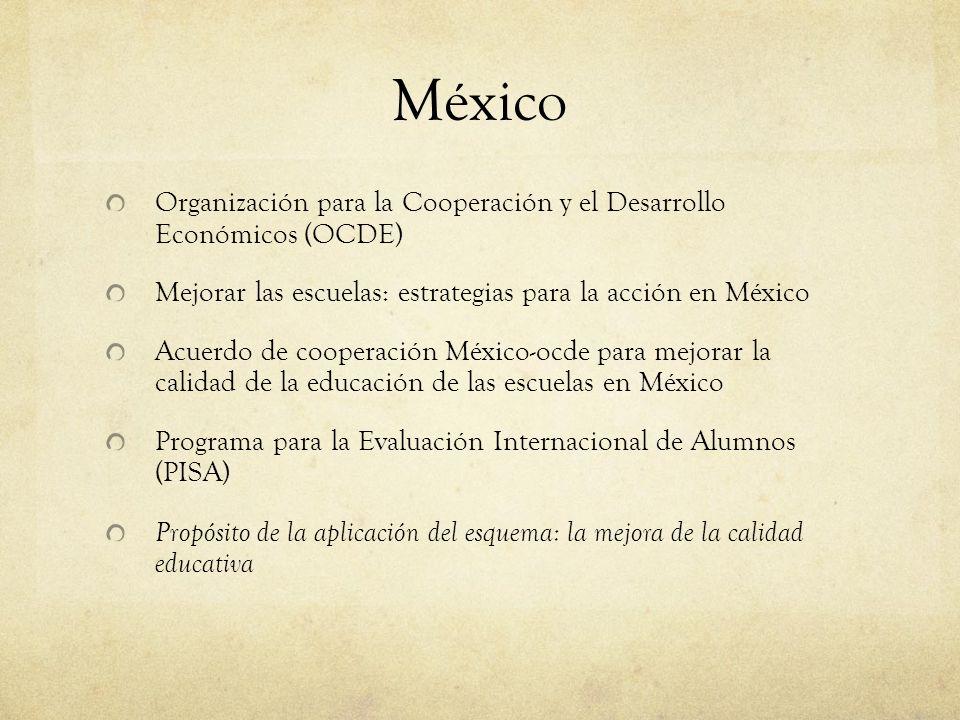 México Organización para la Cooperación y el Desarrollo Económicos (OCDE) Mejorar las escuelas: estrategias para la acción en México Acuerdo de cooperación México-ocde para mejorar la calidad de la educación de las escuelas en México Programa para la Evaluación Internacional de Alumnos (PISA) Propósito de la aplicación del esquema: la mejora de la calidad educativa