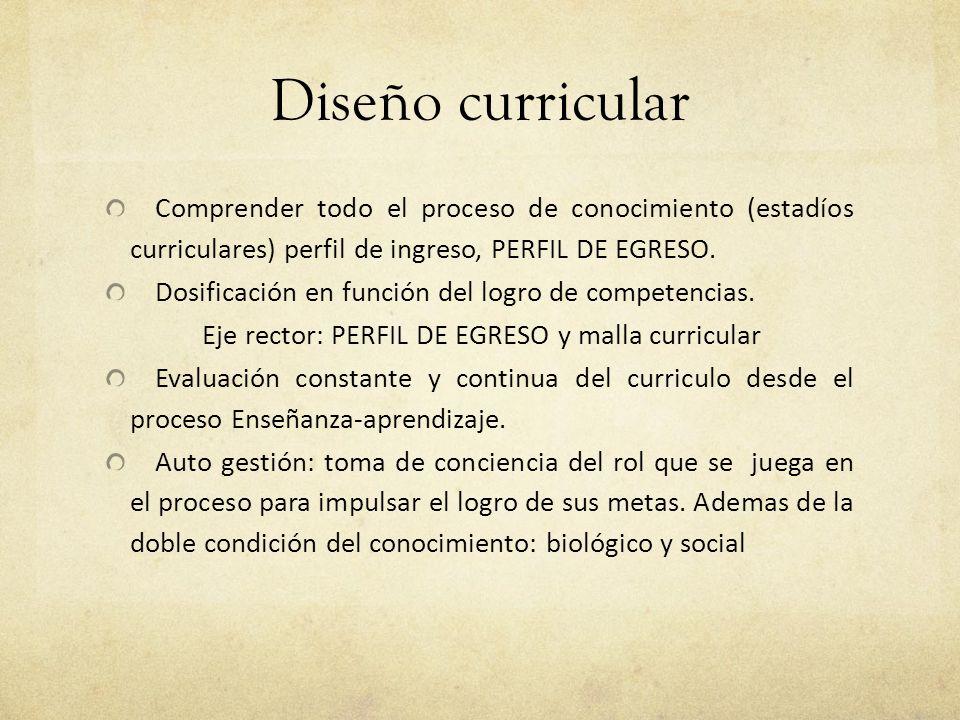 Diseño curricular Comprender todo el proceso de conocimiento (estadíos curriculares) perfil de ingreso, PERFIL DE EGRESO.