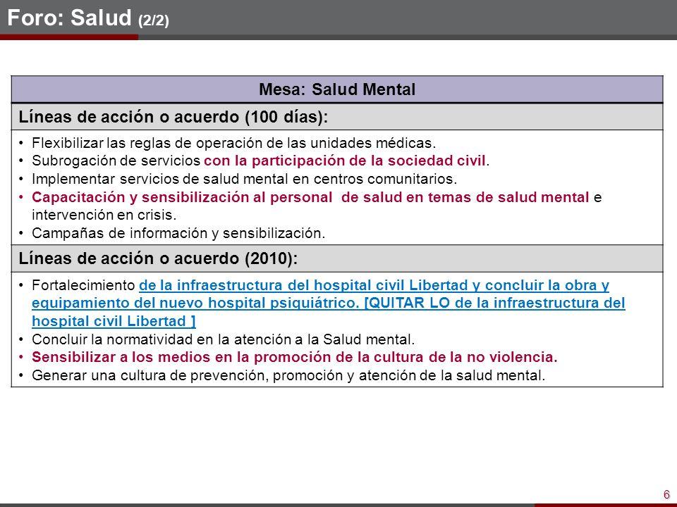 6 Foro: Salud (2/2) Mesa: Salud Mental Líneas de acción o acuerdo (100 días): Flexibilizar las reglas de operación de las unidades médicas.
