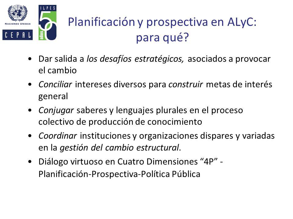 Planificación y prospectiva en ALyC: para qué? Dar salida a los desafíos estratégicos, asociados a provocar el cambio Conciliar intereses diversos par