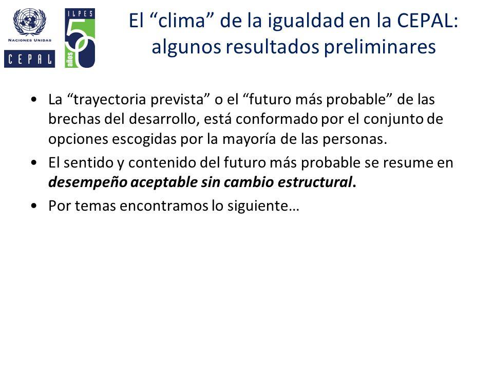 El clima de la igualdad en la CEPAL: algunos resultados preliminares La trayectoria prevista o el futuro más probable de las brechas del desarrollo, e