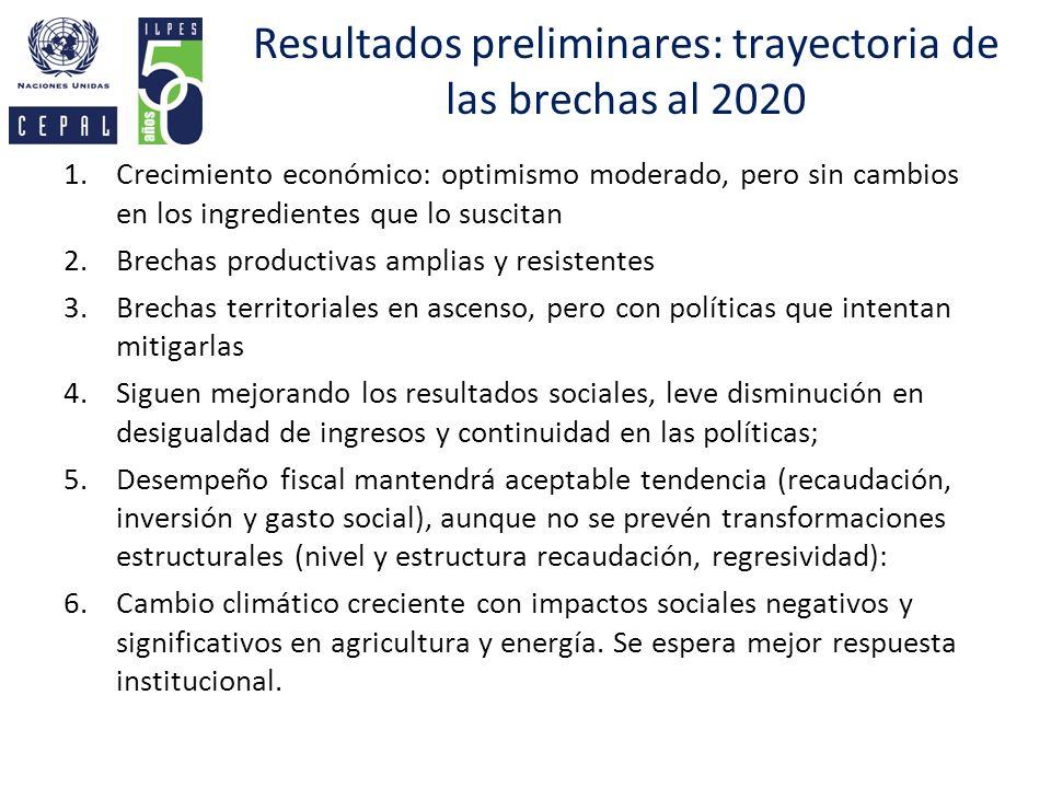 Resultados preliminares: trayectoria de las brechas al 2020 1.Crecimiento económico: optimismo moderado, pero sin cambios en los ingredientes que lo s