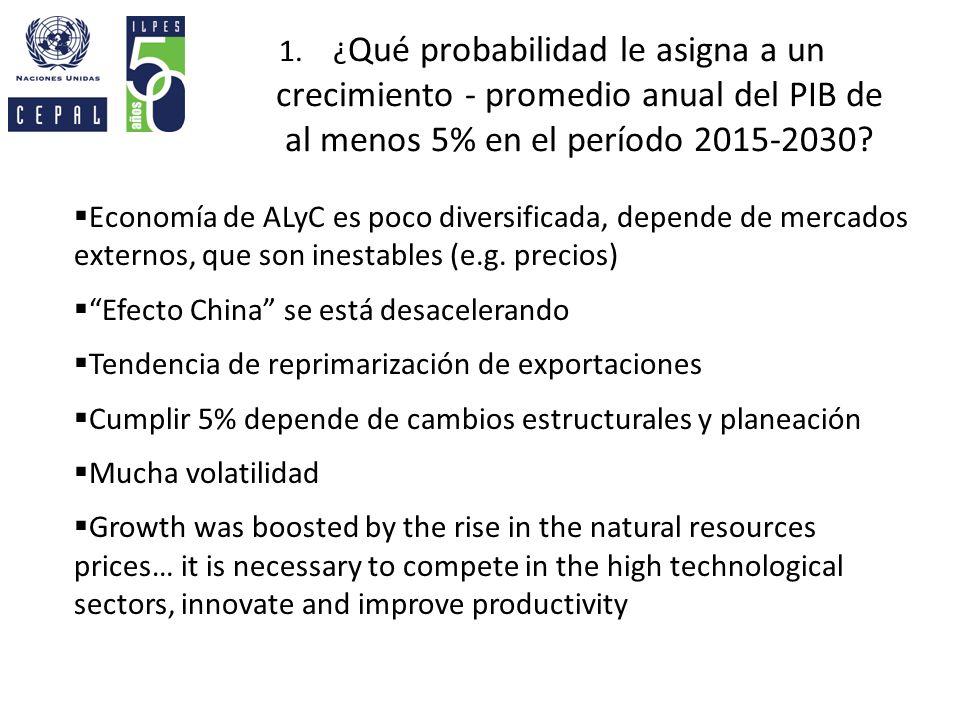 1.¿ Qué probabilidad le asigna a un crecimiento - promedio anual del PIB de al menos 5% en el período 2015-2030? Economía de ALyC es poco diversificad