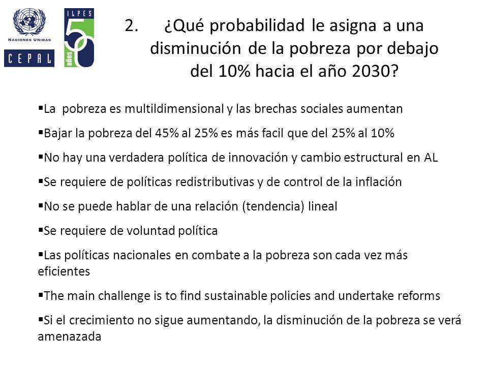 2.¿Qué probabilidad le asigna a una disminución de la pobreza por debajo del 10% hacia el año 2030? La pobreza es multildimensional y las brechas soci