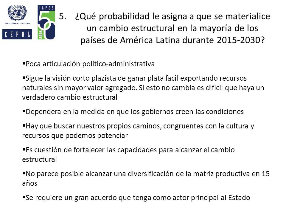 5.¿Qué probabilidad le asigna a que se materialice un cambio estructural en la mayoría de los países de América Latina durante 2015-2030? Poca articul