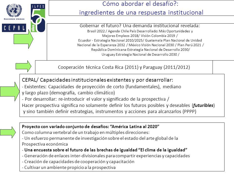Cómo abordar el desafío?: ingredientes de una respuesta institucional Gobernar el futuro? Una demanda institucional revelada: Brasil 2022 / Agenda Chi