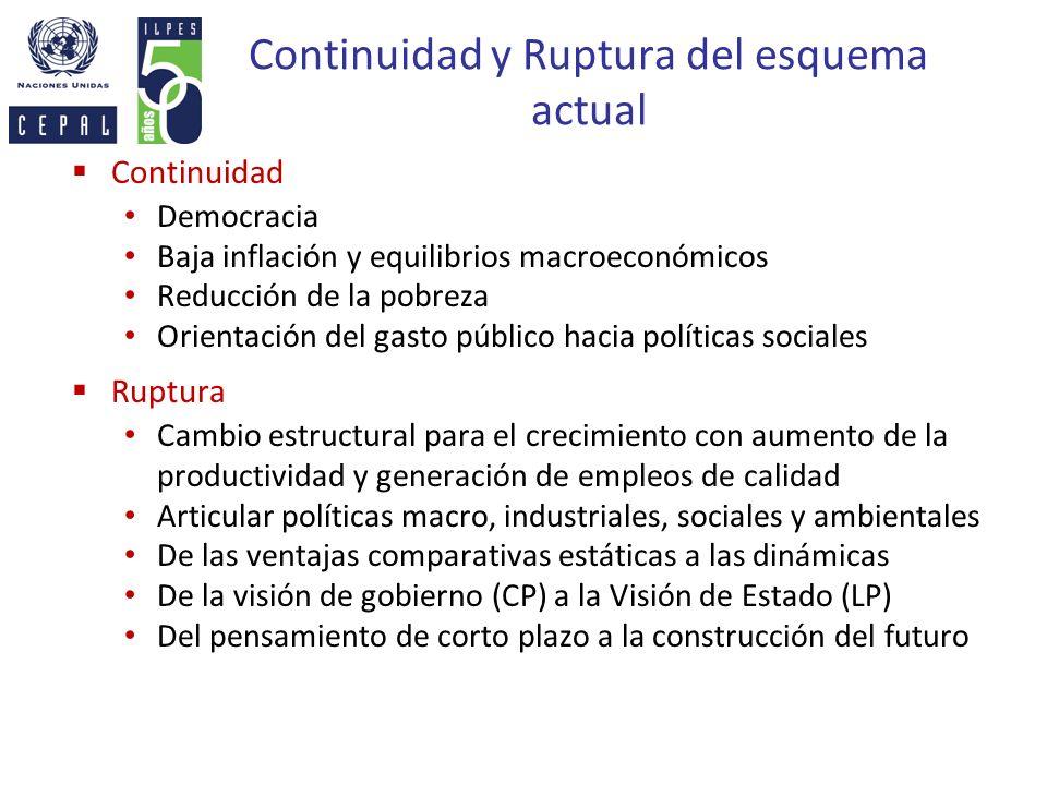 Continuidad y Ruptura del esquema actual Continuidad Democracia Baja inflación y equilibrios macroeconómicos Reducción de la pobreza Orientación del g