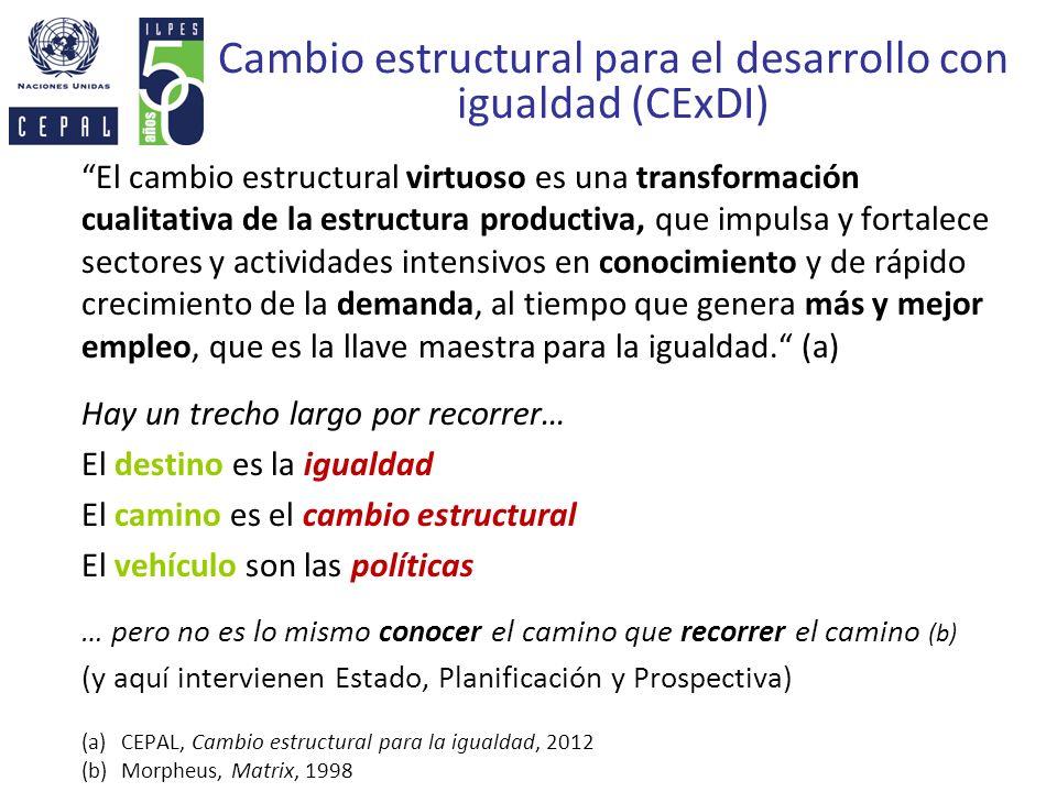Cambio estructural para el desarrollo con igualdad (CExDI) El cambio estructural virtuoso es una transformación cualitativa de la estructura productiv