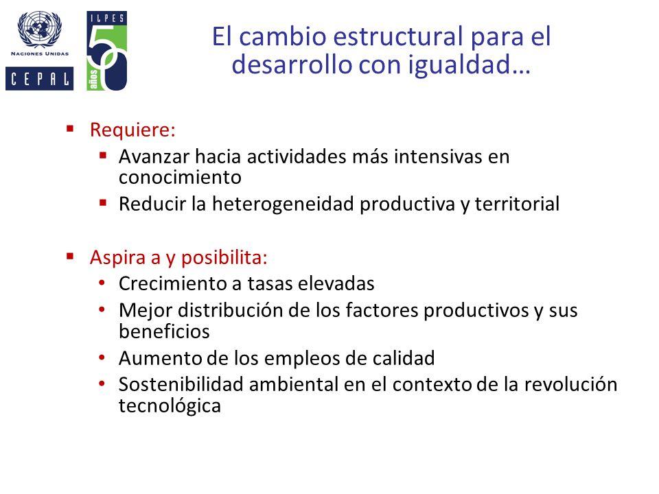 El cambio estructural para el desarrollo con igualdad… Requiere: Avanzar hacia actividades más intensivas en conocimiento Reducir la heterogeneidad pr