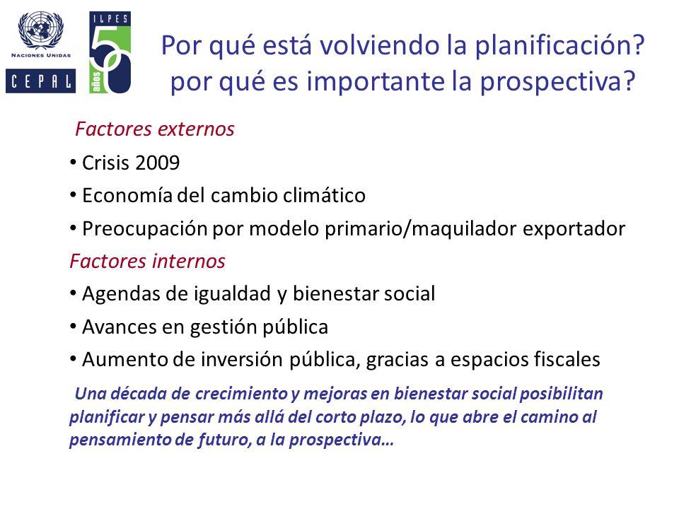 Factores externos Crisis 2009 Economía del cambio climático Preocupación por modelo primario/maquilador exportador Factores internos Agendas de iguald