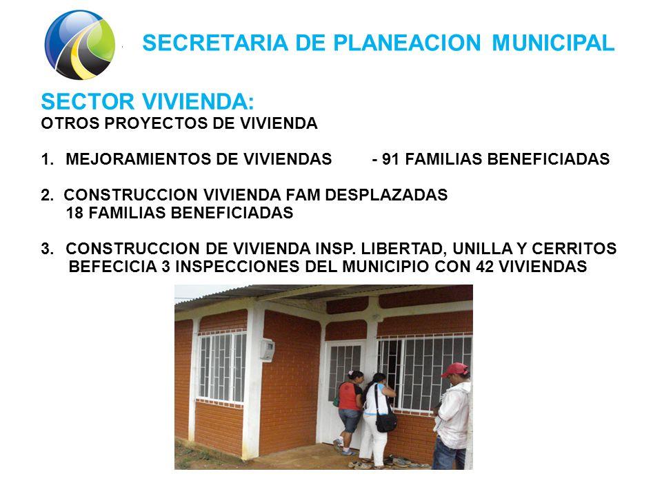 SECRETARIA DE PLANEACION MUNICIPAL SECTOR VIVIENDA: OTROS PROYECTOS DE VIVIENDA 1.MEJORAMIENTOS DE VIVIENDAS- 91 FAMILIAS BENEFICIADAS 2.