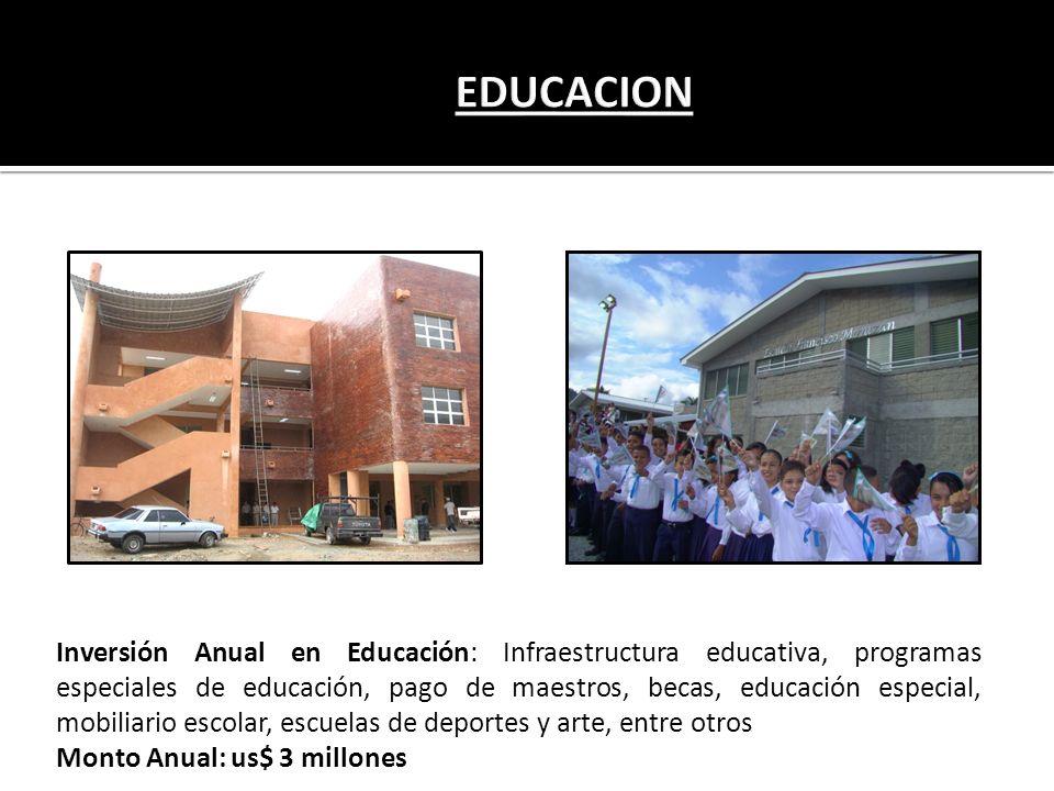 Inversión Anual en Educación: Infraestructura educativa, programas especiales de educación, pago de maestros, becas, educación especial, mobiliario es