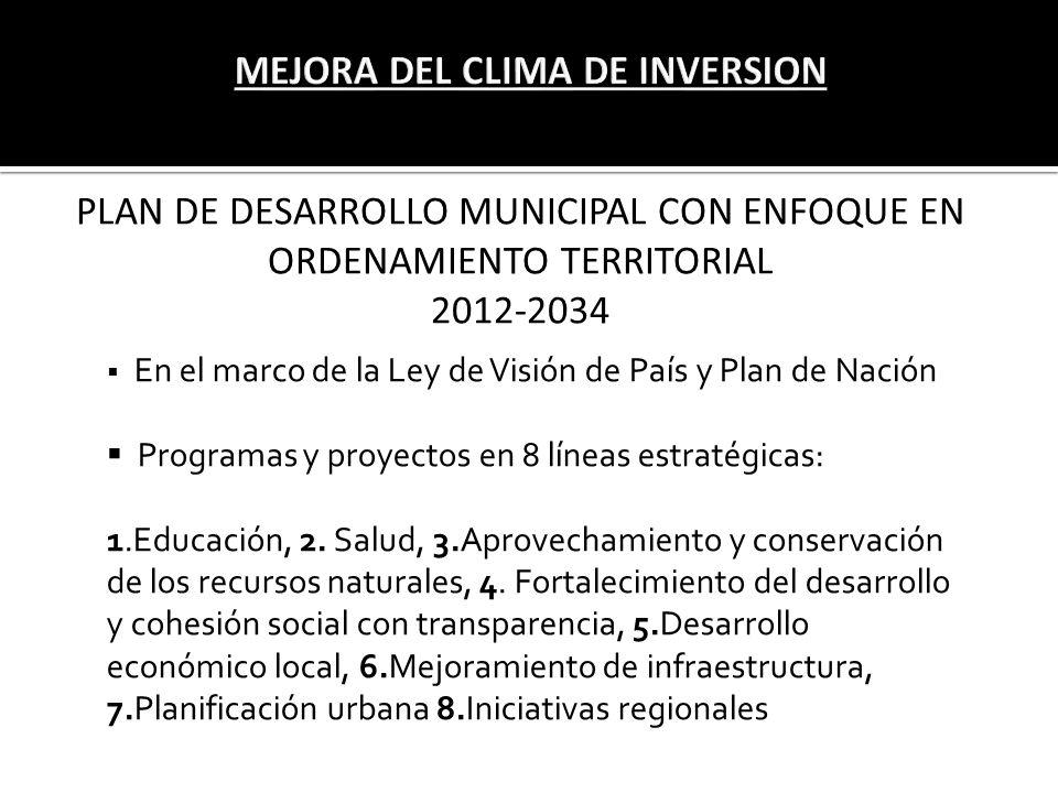 PLAN DE DESARROLLO MUNICIPAL CON ENFOQUE EN ORDENAMIENTO TERRITORIAL 2012-2034 En el marco de la Ley de Visión de País y Plan de Nación Programas y pr
