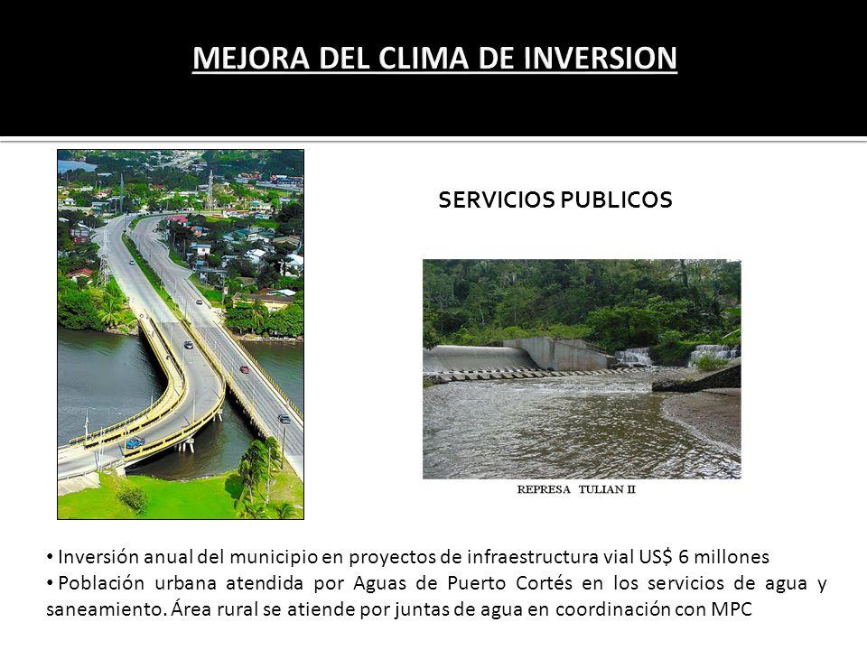 Inversión anual del municipio en proyectos de infraestructura vial US$ 6 millones Población urbana atendida por Aguas de Puerto Cortés en los servicio