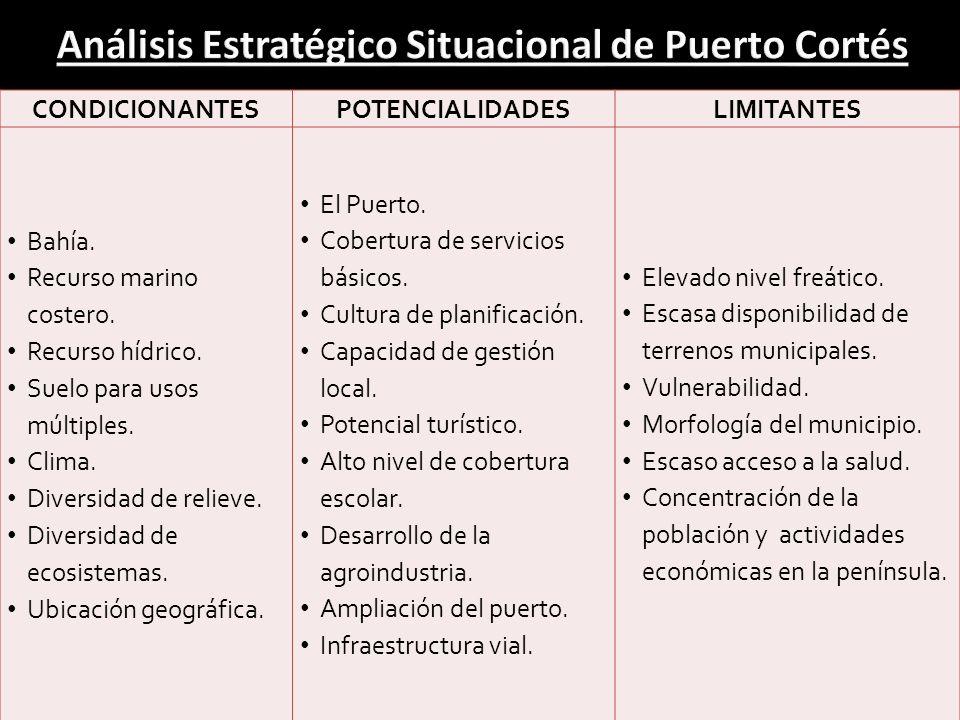 CONDICIONANTESPOTENCIALIDADESLIMITANTES Bahía. Recurso marino costero. Recurso hídrico. Suelo para usos múltiples. Clima. Diversidad de relieve. Diver